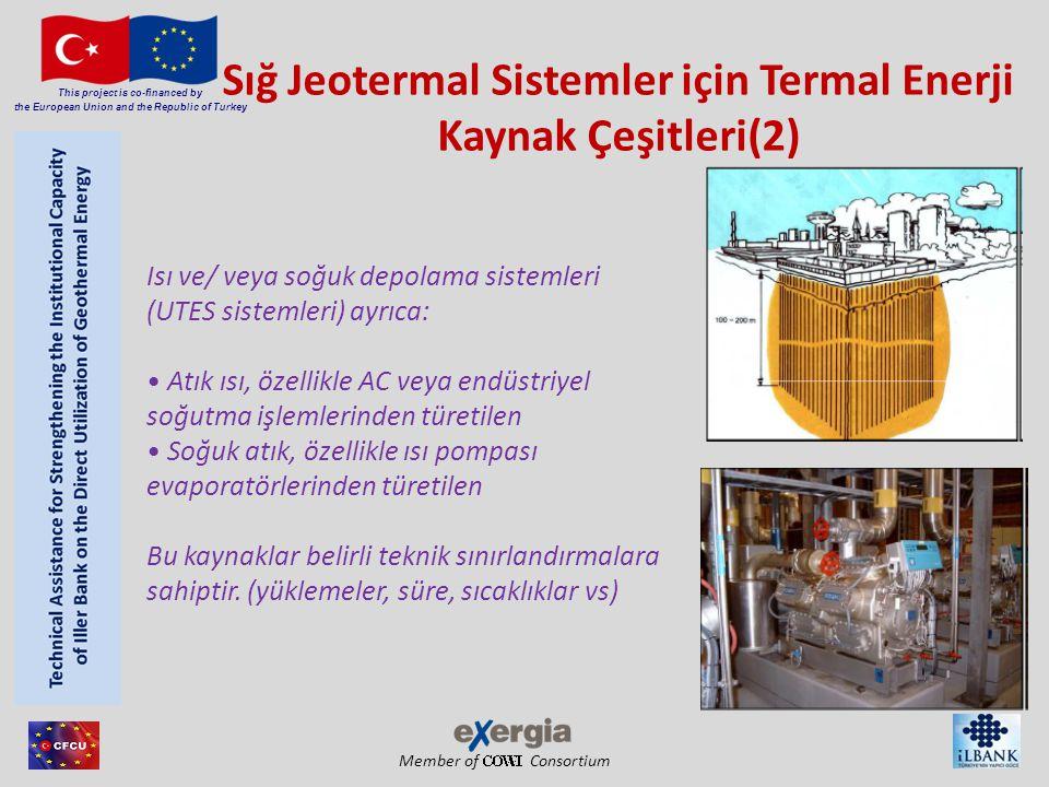 Member of Consortium Sığ Jeotermal Sistemler için Termal Enerji Kaynak Çeşitleri(2) Isı ve/ veya soğuk depolama sistemleri (UTES sistemleri) ayrıca: Atık ısı, özellikle AC veya endüstriyel soğutma işlemlerinden türetilen Soğuk atık, özellikle ısı pompası evaporatörlerinden türetilen Bu kaynaklar belirli teknik sınırlandırmalara sahiptir.