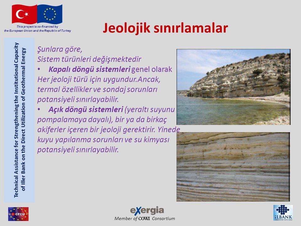 Member of Consortium Jeolojik sınırlamalar Şunlara göre, Sistem türünleri değişmektedir Kapalı döngü sistemleri genel olarak Her jeoloji türü için uygundur.Ancak, termal özellikler ve sondaj sorunları potansiyeli sınırlayabilir.