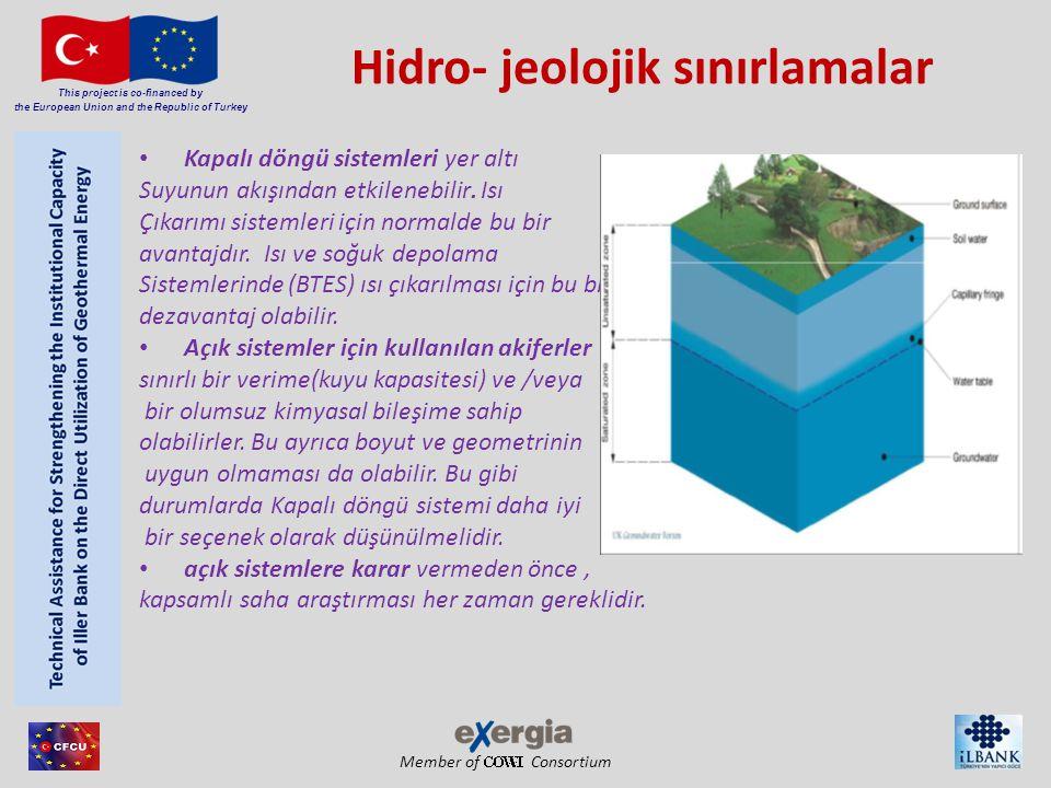 Member of Consortium Hidro- jeolojik sınırlamalar Kapalı döngü sistemleri yer altı Suyunun akışından etkilenebilir.