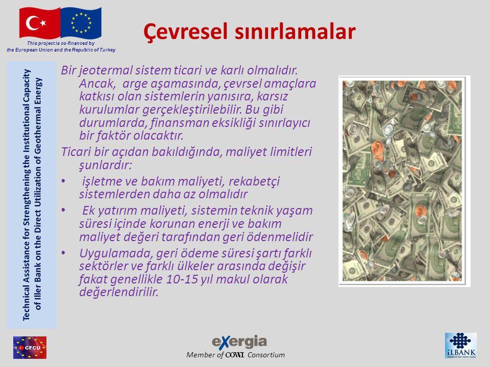 Member of Consortium Çevresel sınırlamalar Bir jeotermal sistem ticari ve karlı olmalıdır.