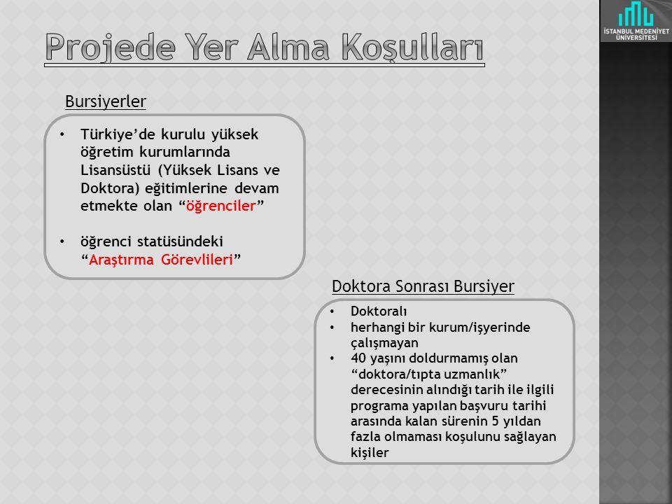 Doktoralı herhangi bir kurum/işyerinde çalışmayan 40 yaşını doldurmamış olan doktora/tıpta uzmanlık derecesinin alındığı tarih ile ilgili programa yapılan başvuru tarihi arasında kalan sürenin 5 yıldan fazla olmaması koşulunu sağlayan kişiler Türkiye'de kurulu yüksek öğretim kurumlarında Lisansüstü (Yüksek Lisans ve Doktora) eğitimlerine devam etmekte olan öğrenciler öğrenci statüsündeki Araştırma Görevlileri Bursiyerler Doktora Sonrası Bursiyer