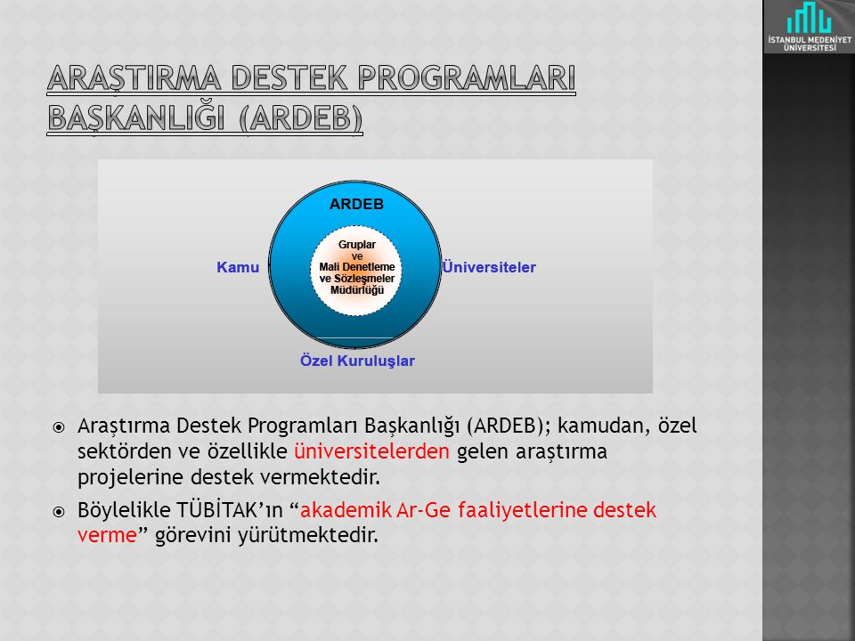  Araştırma Destek Programları Başkanlığı (ARDEB); kamudan, özel sektörden ve özellikle üniversitelerden gelen araştırma projelerine destek vermektedir.