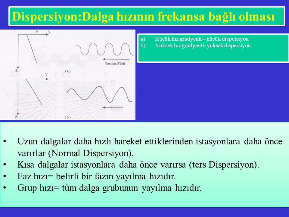 Dispersiyon:Dalga hızının frekansa bağlı olması Uzun dalgalar daha hızlı hareket ettiklerinden istasyonlara daha önce varırlar (Normal Dispersiyon). K