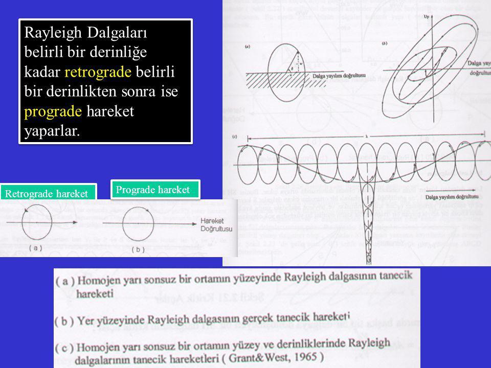 Retrograde hareket Prograde hareket Rayleigh Dalgaları belirli bir derinliğe kadar retrograde belirli bir derinlikten sonra ise prograde hareket yapar