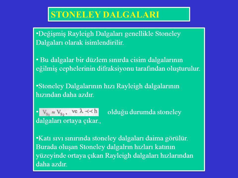 Değişmiş Rayleigh Dalgaları genellikle Stoneley Dalgaları olarak isimlendirilir. Bu dalgalar bir düzlem sınırda cisim dalgalarının eğilmiş cephelerini