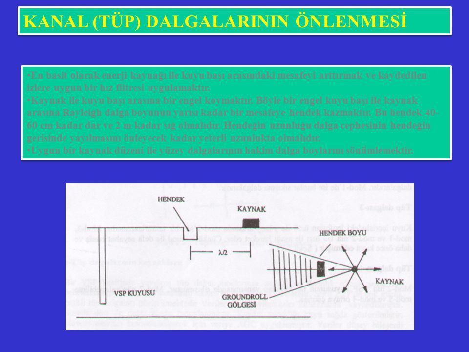 KANAL (TÜP) DALGALARININ ÖNLENMESİ En basit olarak enerji kaynağı ile kuyu başı arasındaki mesafeyi arttırmak ve kaydedilen izlere uygun bir hız filtr