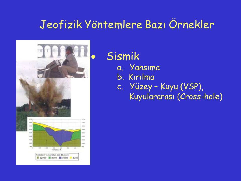 Sismik a. Yansıma b. Kırılma c. Yüzey – Kuyu (VSP), Kuyulararası (Cross-hole) Jeofizik Yöntemlere Bazı Örnekler