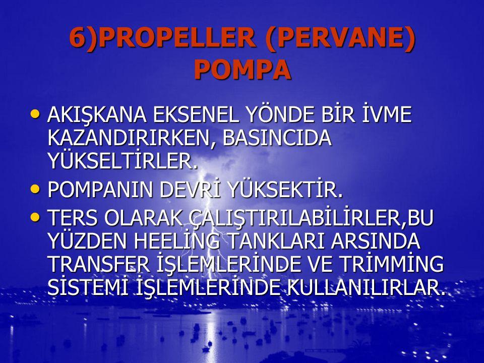 6)PROPELLER (PERVANE) POMPA AKIŞKANA EKSENEL YÖNDE BİR İVME KAZANDIRIRKEN, BASINCIDA YÜKSELTİRLER. AKIŞKANA EKSENEL YÖNDE BİR İVME KAZANDIRIRKEN, BASI