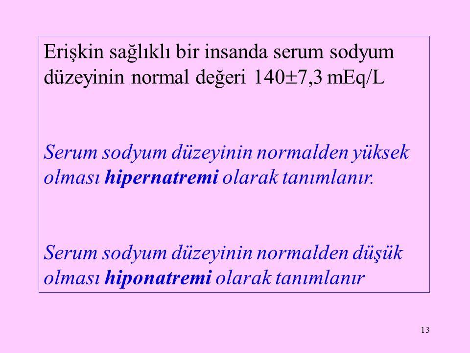 13 Erişkin sağlıklı bir insanda serum sodyum düzeyinin normal değeri 140  7,3 mEq/L Serum sodyum düzeyinin normalden yüksek olması hipernatremi olara