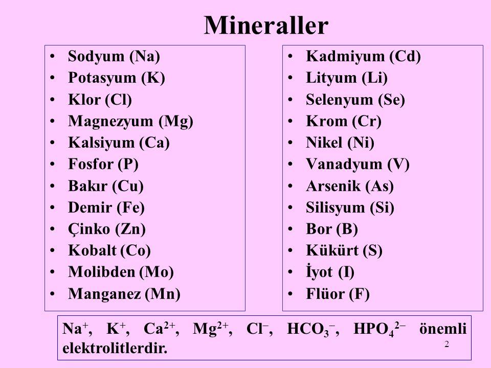 2 Sodyum (Na) Potasyum (K) Klor (Cl) Magnezyum (Mg) Kalsiyum (Ca) Fosfor (P) Bakır (Cu) Demir (Fe) Çinko (Zn) Kobalt (Co) Molibden (Mo) Manganez (Mn)