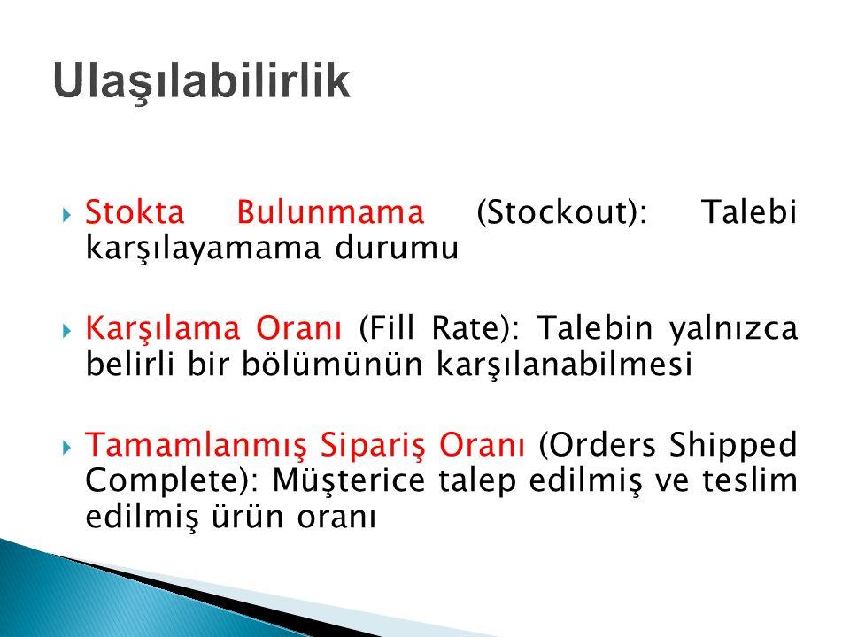  Stokta Bulunmama (Stockout): Talebi karşılayamama durumu  Karşılama Oranı (Fill Rate): Talebin yalnızca belirli bir bölümünün karşılanabilmesi  Ta