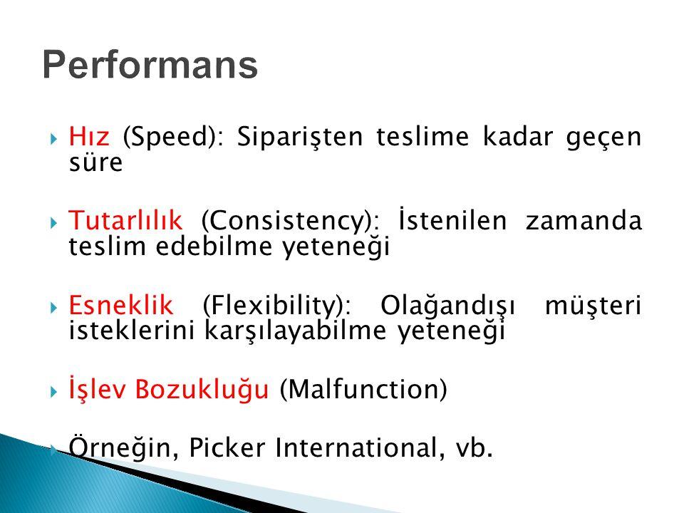  Hız (Speed): Siparişten teslime kadar geçen süre  Tutarlılık (Consistency): İstenilen zamanda teslim edebilme yeteneği  Esneklik (Flexibility): Ol