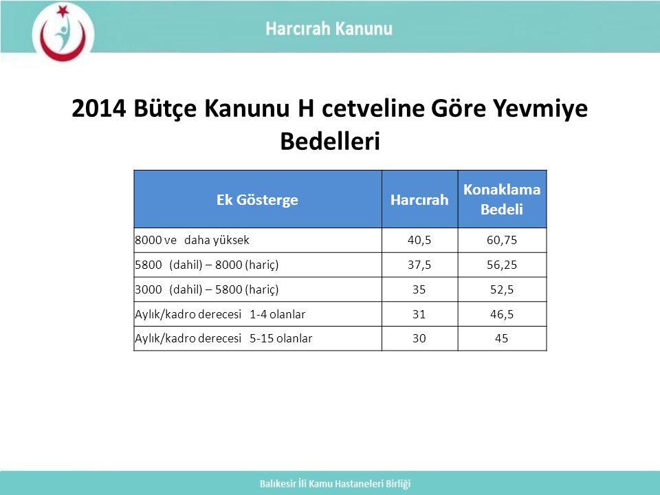2014 Bütçe Kanunu H cetveline Göre Yevmiye Bedelleri Ek GöstergeHarcırah Konaklama Bedeli 8000 ve daha yüksek40,560,75 5800 (dahil) – 8000 (hariç)37,5