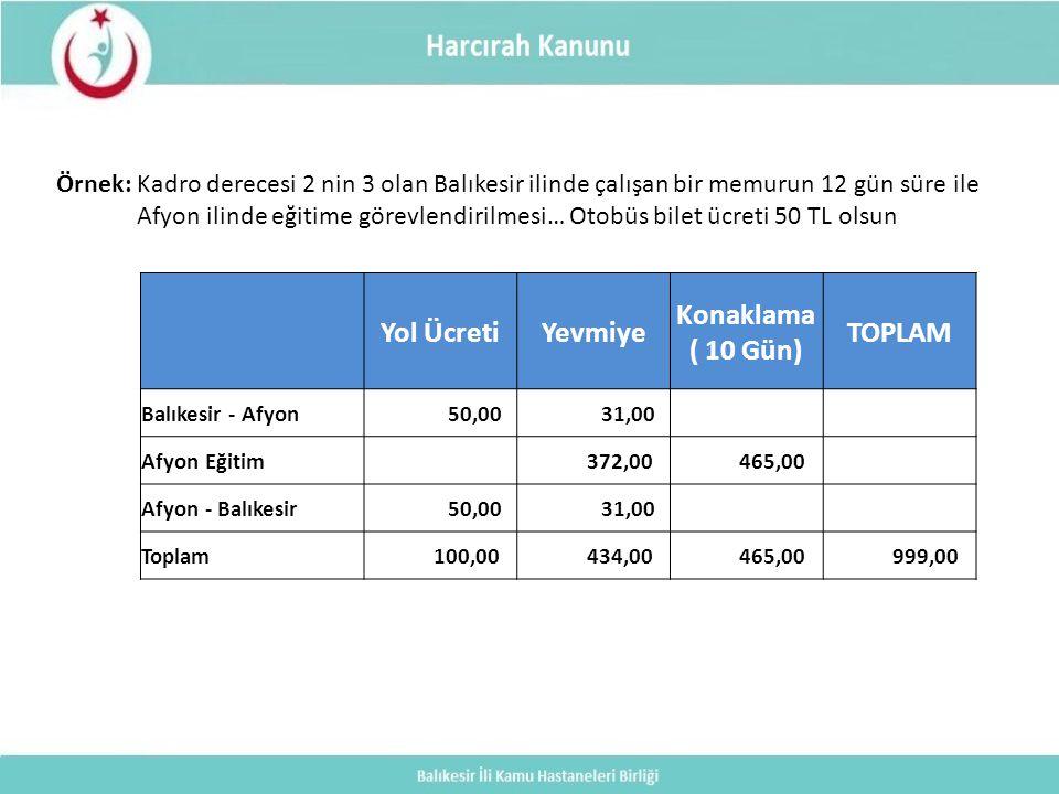 Örnek: Kadro derecesi 2 nin 3 olan Balıkesir ilinde çalışan bir memurun 12 gün süre ile Afyon ilinde eğitime görevlendirilmesi… Otobüs bilet ücreti 50