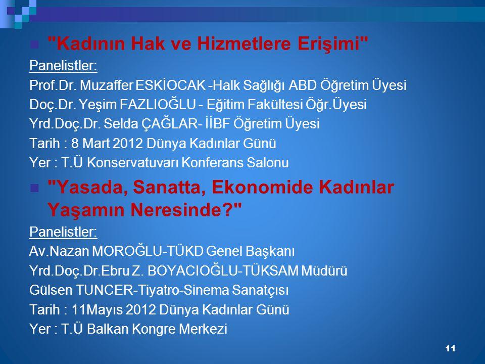 Kadının Hak ve Hizmetlere Erişimi Panelistler: Prof.Dr.