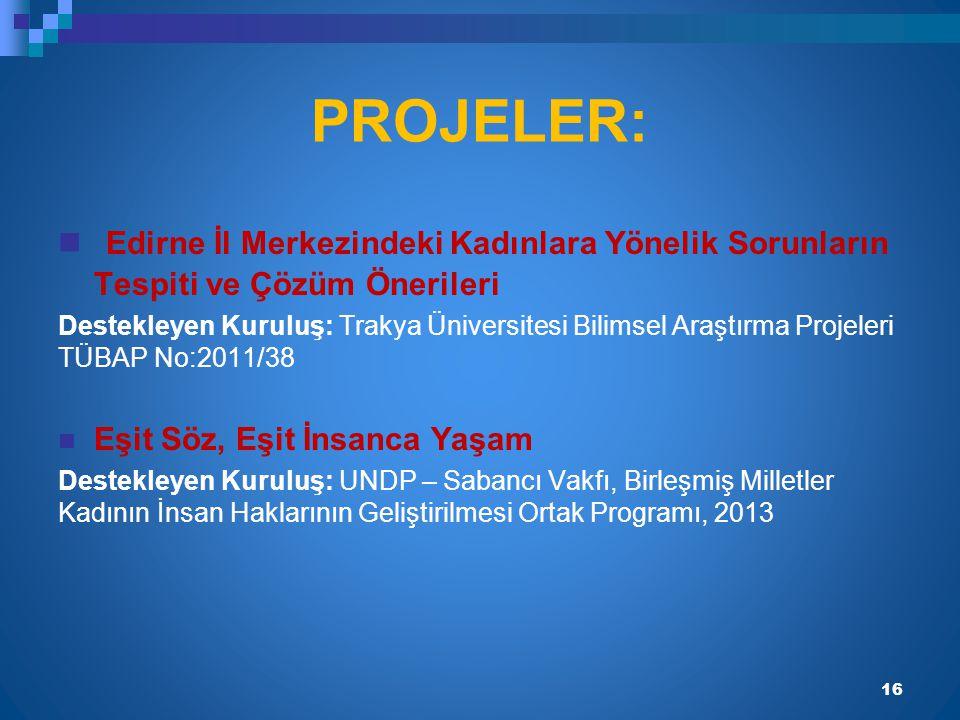 PROJELER: Edirne İl Merkezindeki Kadınlara Yönelik Sorunların Tespiti ve Çözüm Önerileri Destekleyen Kuruluş: Trakya Üniversitesi Bilimsel Araştırma Projeleri TÜBAP No:2011/38 Eşit Söz, Eşit İnsanca Yaşam Destekleyen Kuruluş: UNDP – Sabancı Vakfı, Birleşmiş Milletler Kadının İnsan Haklarının Geliştirilmesi Ortak Programı, 2013 16