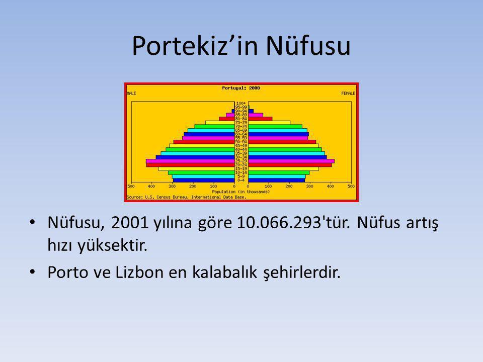 Portekiz'in Nüfusu Nüfusu, 2001 yılına göre 10.066.293'tür. Nüfus artış hızı yüksektir. Porto ve Lizbon en kalabalık şehirlerdir.