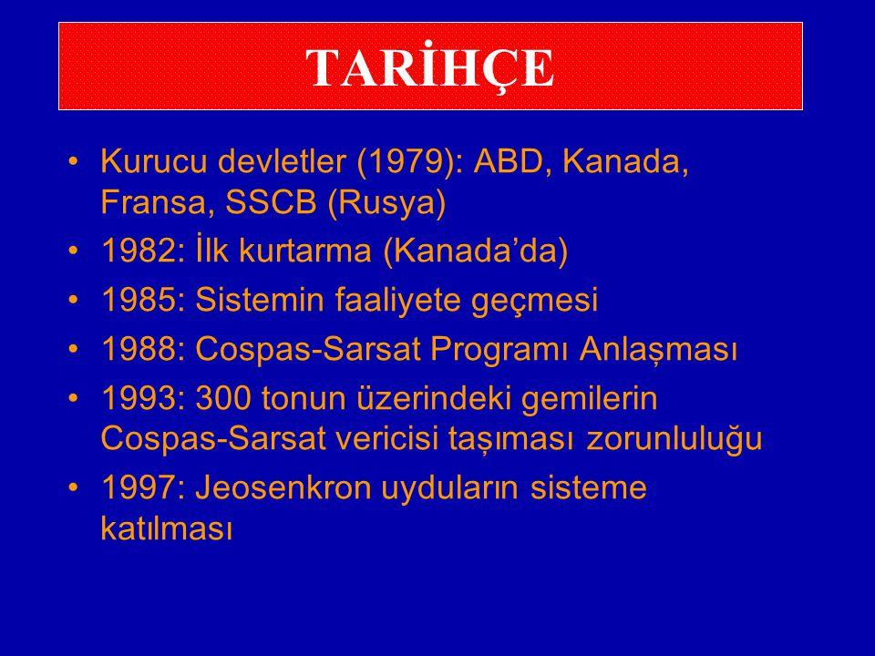 TARİHÇE Kurucu devletler (1979): ABD, Kanada, Fransa, SSCB (Rusya) 1982: İlk kurtarma (Kanada'da) 1985: Sistemin faaliyete geçmesi 1988: Cospas-Sarsat Programı Anlaşması 1993: 300 tonun üzerindeki gemilerin Cospas-Sarsat vericisi taşıması zorunluluğu 1997: Jeosenkron uyduların sisteme katılması