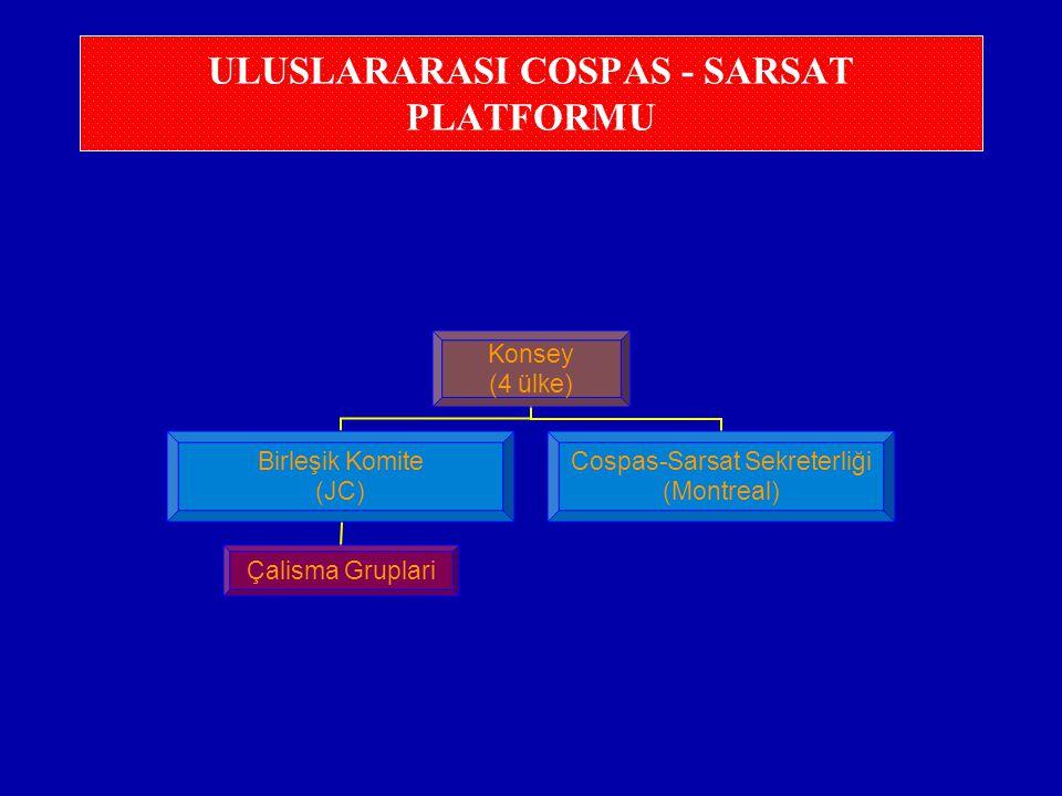 ULUSLARARASI COSPAS - SARSAT PLATFORMU Konsey (4 ülke) Birleşik Komite (JC) Çalisma Gruplari Cospas-Sarsat Sekreterliği (Montreal)
