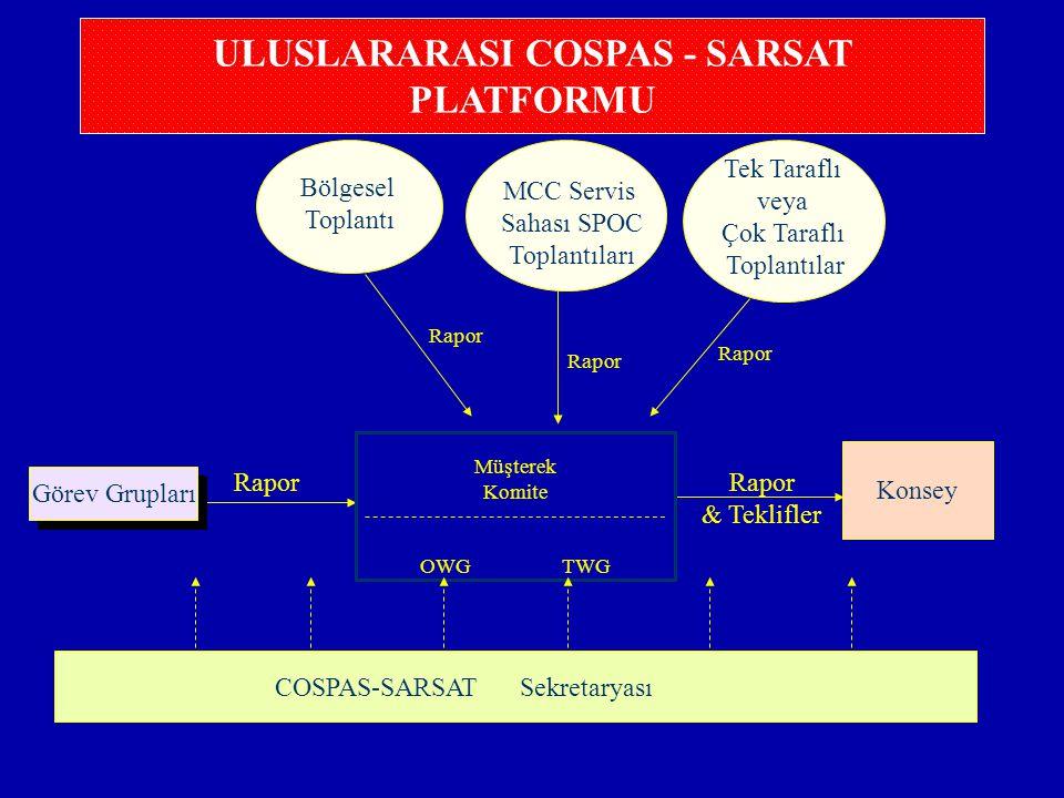 Rapor COSPAS-SARSAT Sekretaryası Rapor & Teklifler Konsey Bölgesel Toplantı MCC Servis Sahası SPOC Toplantıları Tek Taraflı veya Çok Taraflı Toplantılar Rapor ULUSLARARASI COSPAS - SARSAT PLATFORMU Görev Grupları Müşterek Komite OWG TWG