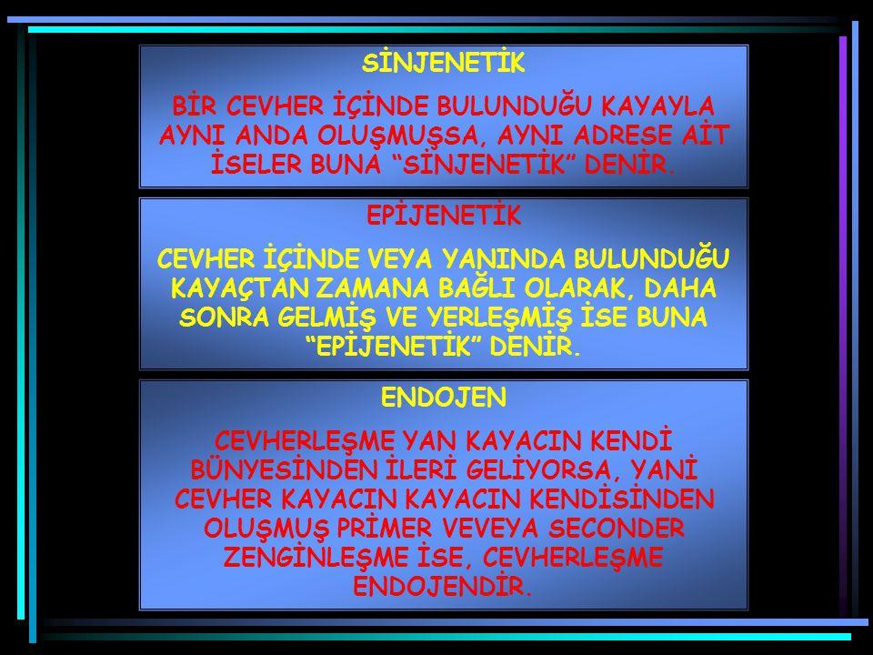 """SUKSESYON (KRİSTALLEŞME YAŞ SIRASI) FİZİKOKİMYASAL ŞARTLARA GÖRE MİNERALLER, ZAMAN SIRASINA GÖRE KRİSTALLEŞME GÖSTERİRLER Kİ, BU OLAYA """"SUSSESYON"""" DEN"""