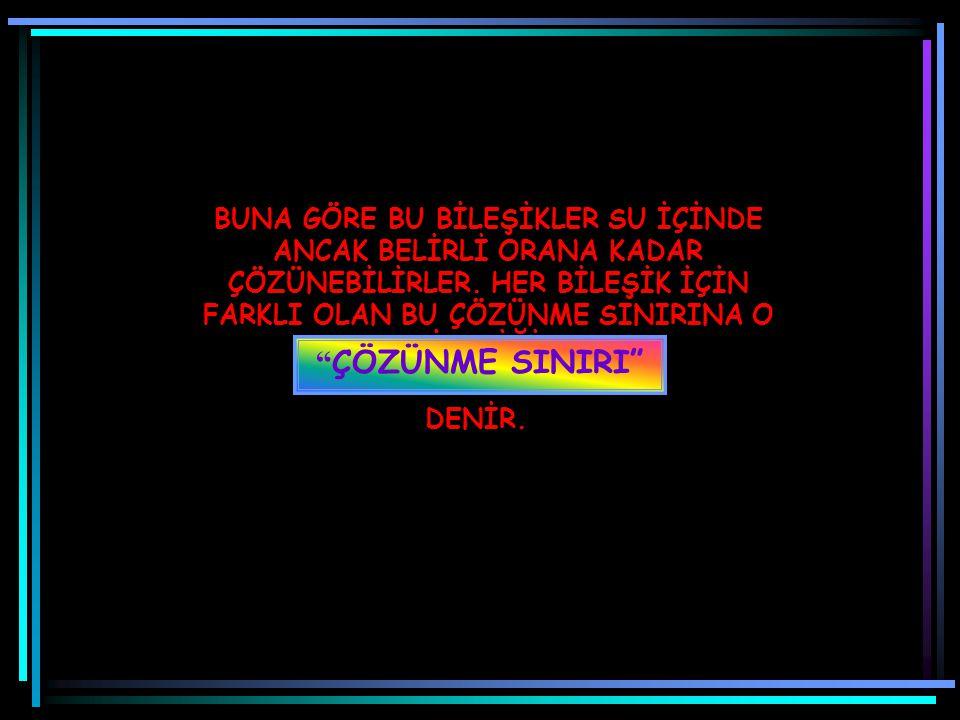 PSEUDOMORFİ ORTAMIN FİZİKOKİMYASAL KOŞULLARINI GÖSTERİR.