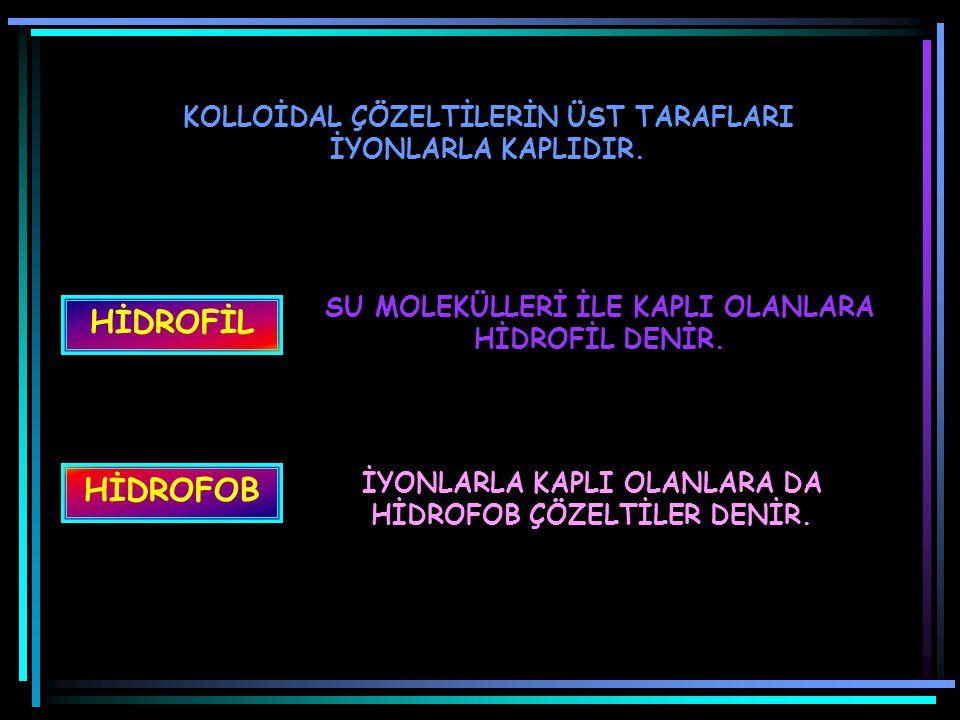 KOLLOİDAL ÇÖZELTİLERİN ÜST TARAFLARI İYONLARLA KAPLIDIR.