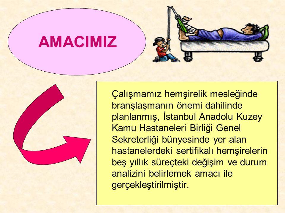 AMACIMIZ Çalışmamız hemşirelik mesleğinde branşlaşmanın önemi dahilinde planlanmış, İstanbul Anadolu Kuzey Kamu Hastaneleri Birliği Genel Sekreterliği