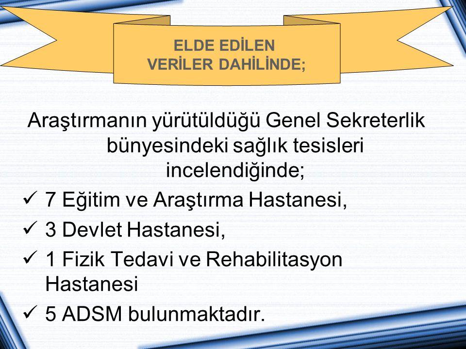Araştırmanın yürütüldüğü Genel Sekreterlik bünyesindeki sağlık tesisleri incelendiğinde; 7 Eğitim ve Araştırma Hastanesi, 3 Devlet Hastanesi, 1 Fizik