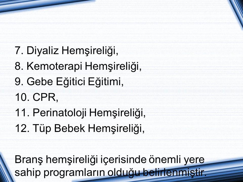 7. Diyaliz Hemşireliği, 8. Kemoterapi Hemşireliği, 9. Gebe Eğitici Eğitimi, 10. CPR, 11. Perinatoloji Hemşireliği, 12. Tüp Bebek Hemşireliği, Branş he