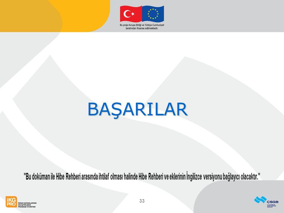 BAŞARILAR 33