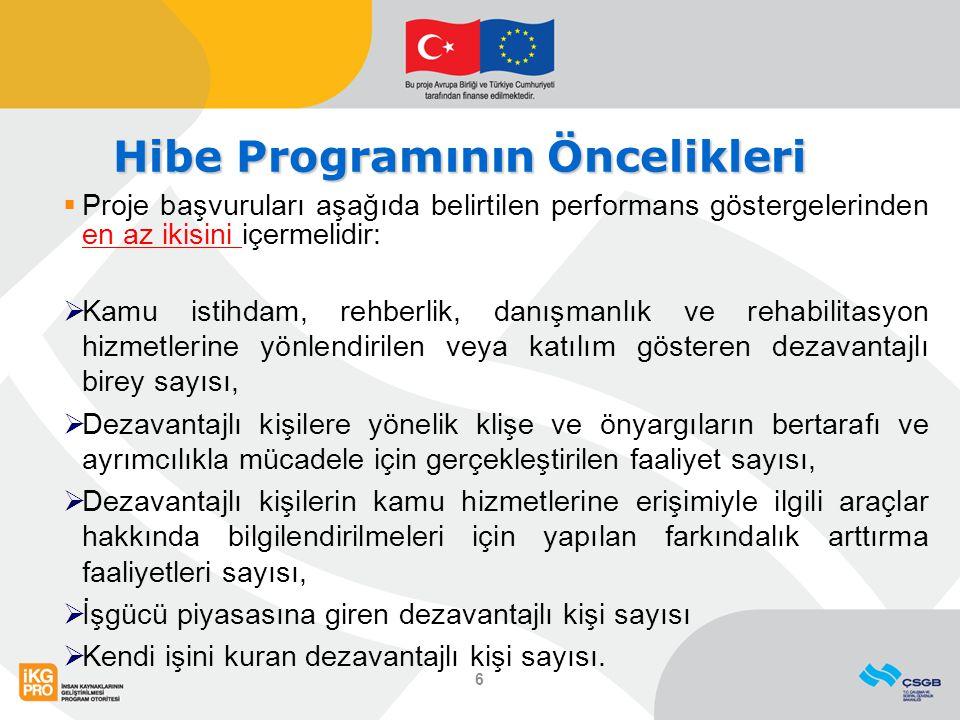 Hibe Programının Öncelikleri  Proje başvuruları aşağıda belirtilen performans göstergelerinden en az ikisini içermelidir:  Kamu istihdam, rehberlik,