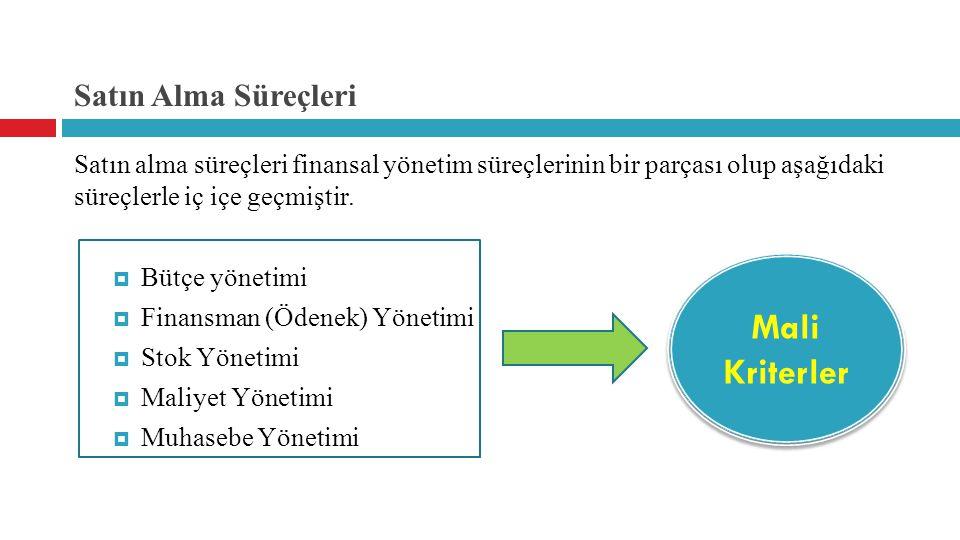 Satın Alma Süreçleri Satın alma süreçleri finansal yönetim süreçlerinin bir parçası olup aşağıdaki süreçlerle iç içe geçmiştir.  Bütçe yönetimi  Fin