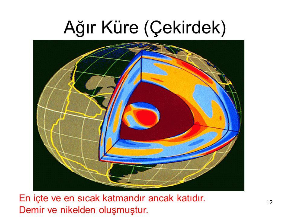 12 Ağır Küre (Çekirdek) En içte ve en sıcak katmandır ancak katıdır. Demir ve nikelden oluşmuştur.