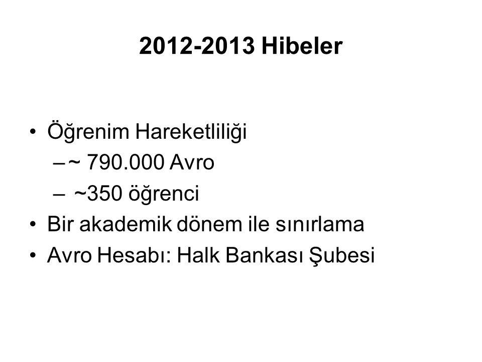 2012-2013 Hibeler Öğrenim Hareketliliği –~ 790.000 Avro – ~350 öğrenci Bir akademik dönem ile sınırlama Avro Hesabı: Halk Bankası Şubesi