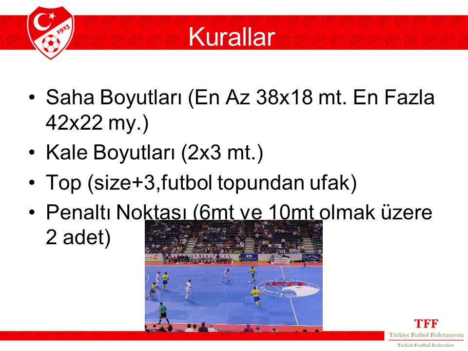Saha Boyutları (En Az 38x18 mt. En Fazla 42x22 my.) Kale Boyutları (2x3 mt.) Top (size+3,futbol topundan ufak) Penaltı Noktası (6mt ve 10mt olmak üzer