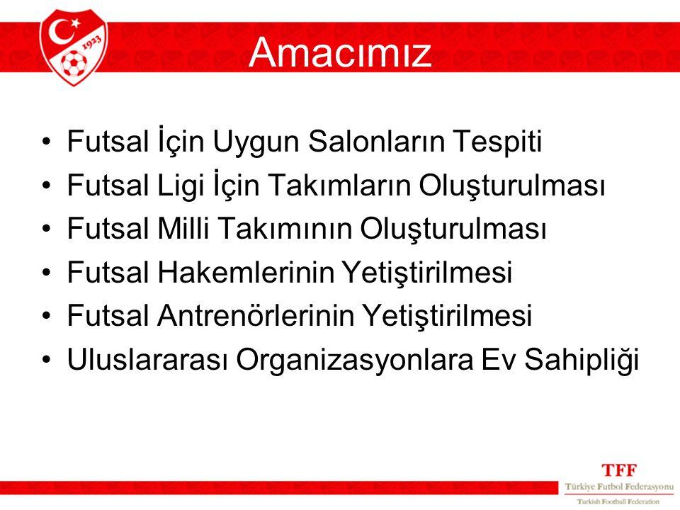 Amacımız Futsal İçin Uygun Salonların Tespiti Futsal Ligi İçin Takımların Oluşturulması Futsal Milli Takımının Oluşturulması Futsal Hakemlerinin Yetiş
