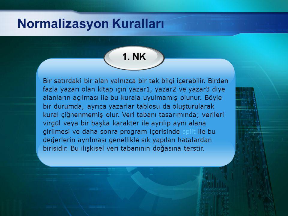 Normalizasyon Kuralları 2.