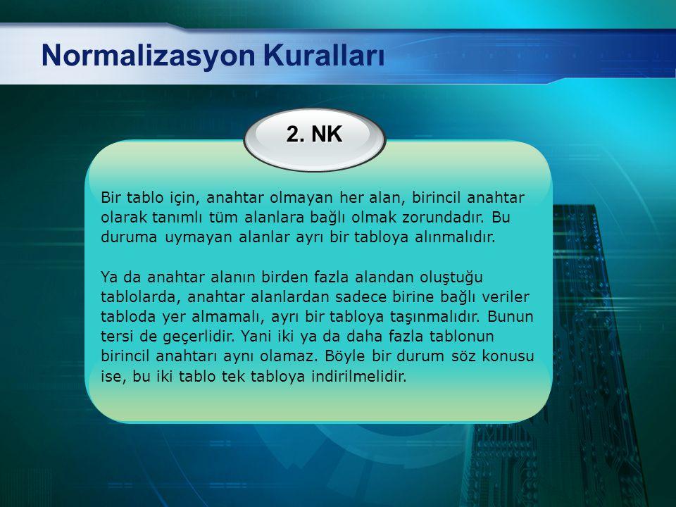 Normalizasyon Kuralları 3.