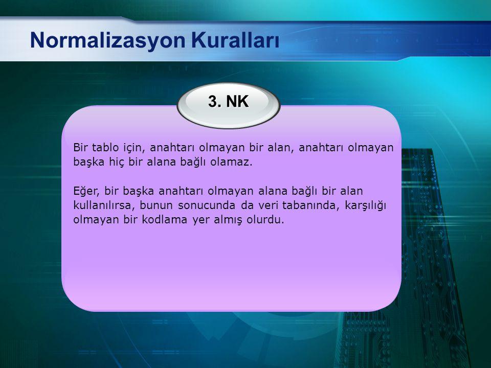 Normalizasyon Kuralları 4.