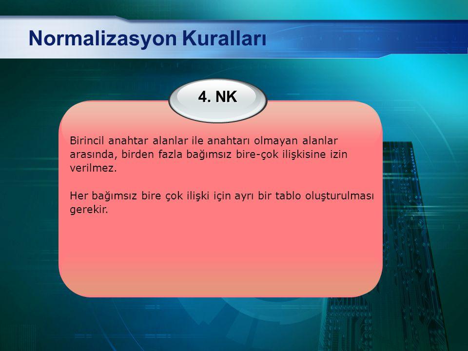 Normalizasyon Kuralları 5.