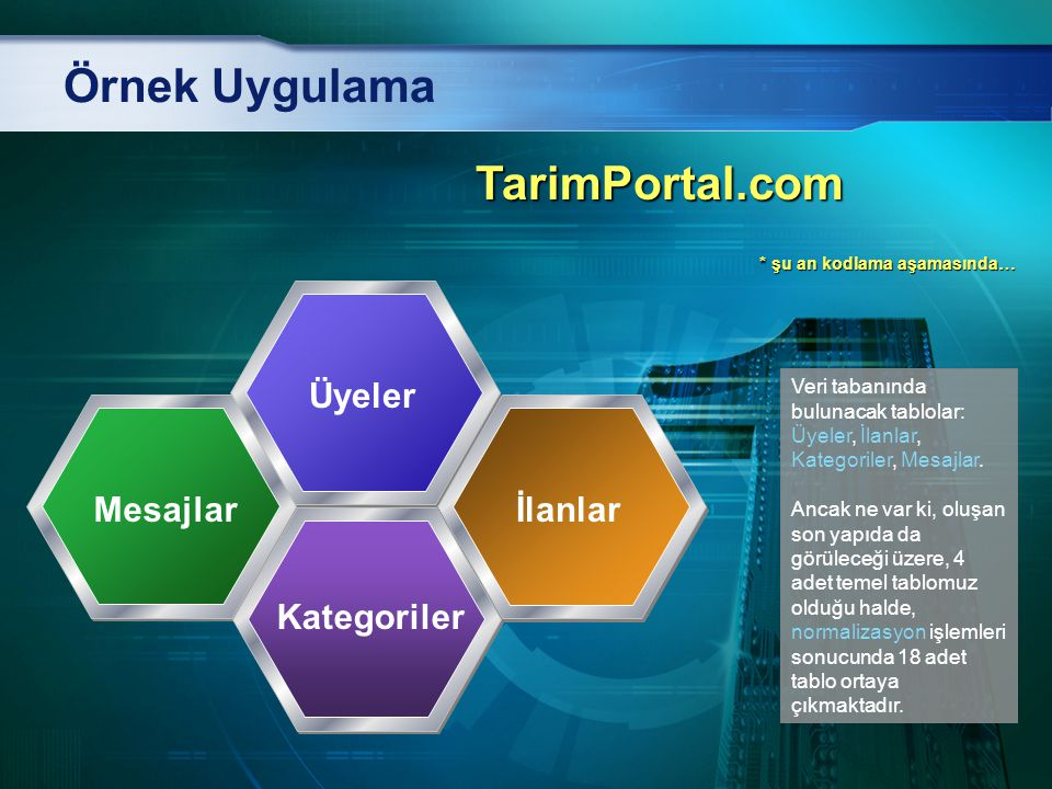Örnek Uygulama TarimPortal.com