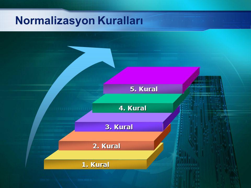 Normalizasyon Kuralları 1.NK Bir satırdaki bir alan yalnızca bir tek bilgi içerebilir.