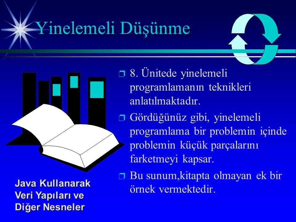 p p 8. Ünitede yinelemeli programlamanın teknikleri anlatılmaktadır.