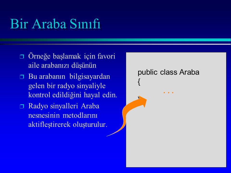 Bir Araba Sınıfı public class Araba {...