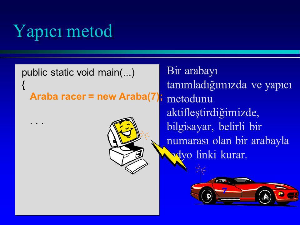 public static void main(...) { Araba racer = new Araba(7); racer.turnAround( );...