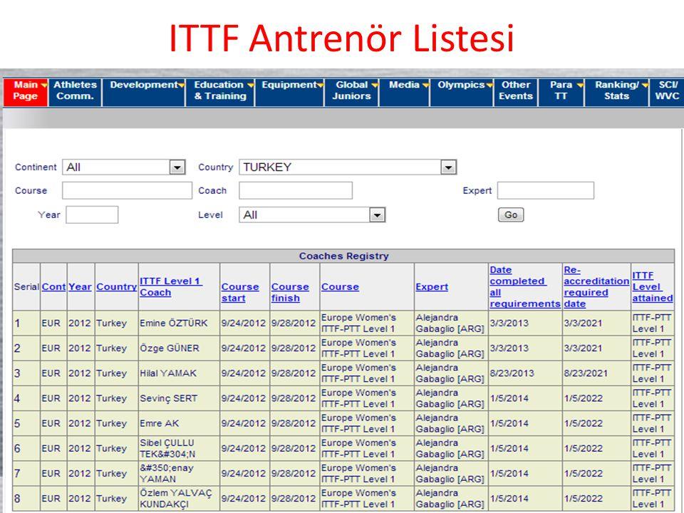 ITTF Antrenör Listesi