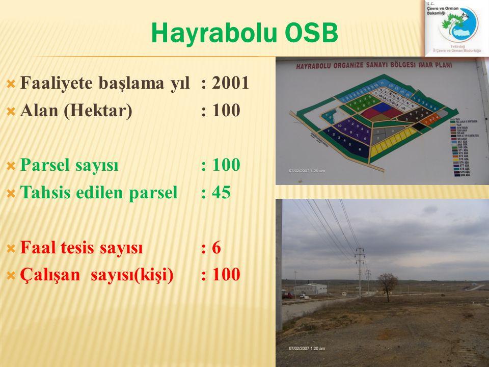 Hayrabolu OSB  Faaliyete başlama yıl: 2001  Alan (Hektar): 100  Parsel sayısı : 100  Tahsis edilen parsel: 45  Faal tesis sayısı: 6  Çalışan say