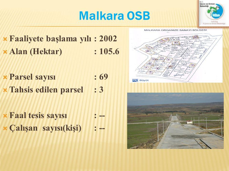 Malkara OSB  Faaliyete başlama yılı: 2002  Alan (Hektar): 105.6  Parsel sayısı : 69  Tahsis edilen parsel : 3  Faal tesis sayısı: --  Çalışan sa