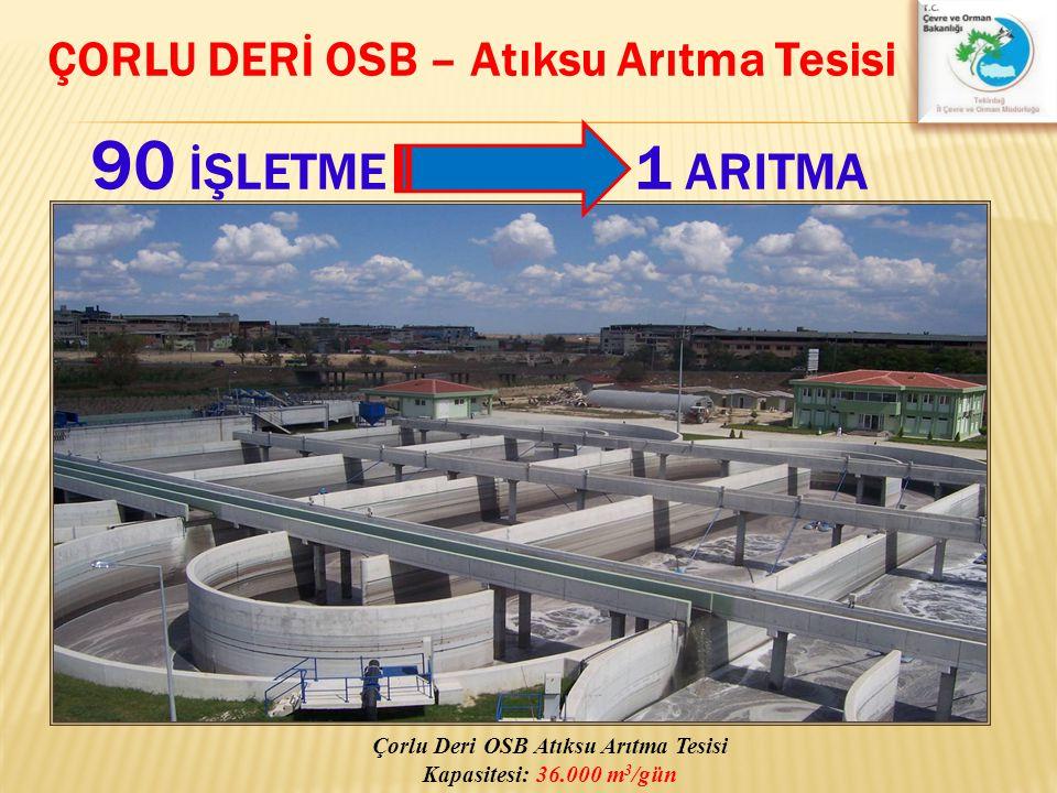 Çorlu Deri OSB Atıksu Arıtma Tesisi Kapasitesi: 36.000 m 3 /gün ÇORLU DERİ OSB – Atıksu Arıtma Tesisi 90 İŞLETME 1 ARITMA